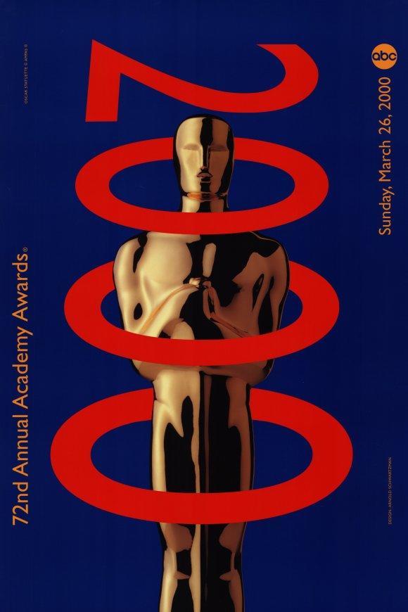 The 72nd Annual Academy Awards